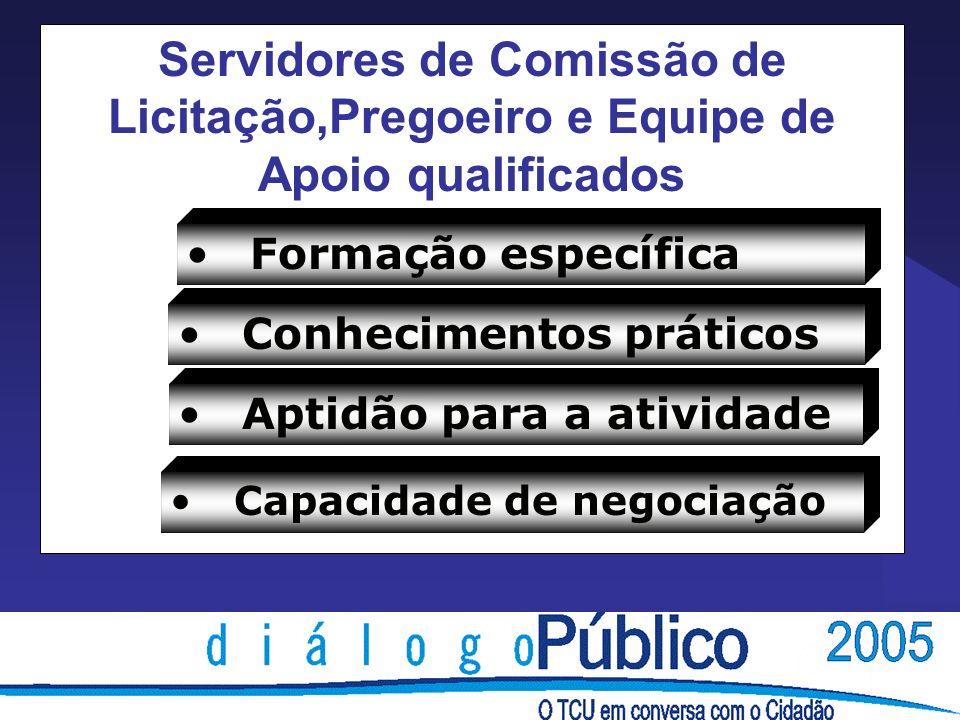 Servidores de Comissão de Licitação,Pregoeiro e Equipe de Apoio qualificados Formação específica Conhecimentos práticos Aptidão para a atividade Capacidade de negociação