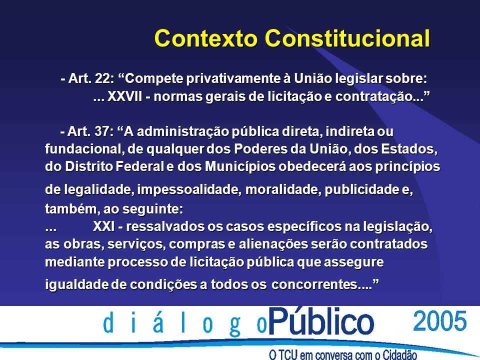 Contexto Constitucional - Art. 22: Compete privativamente à União legislar sobre:...