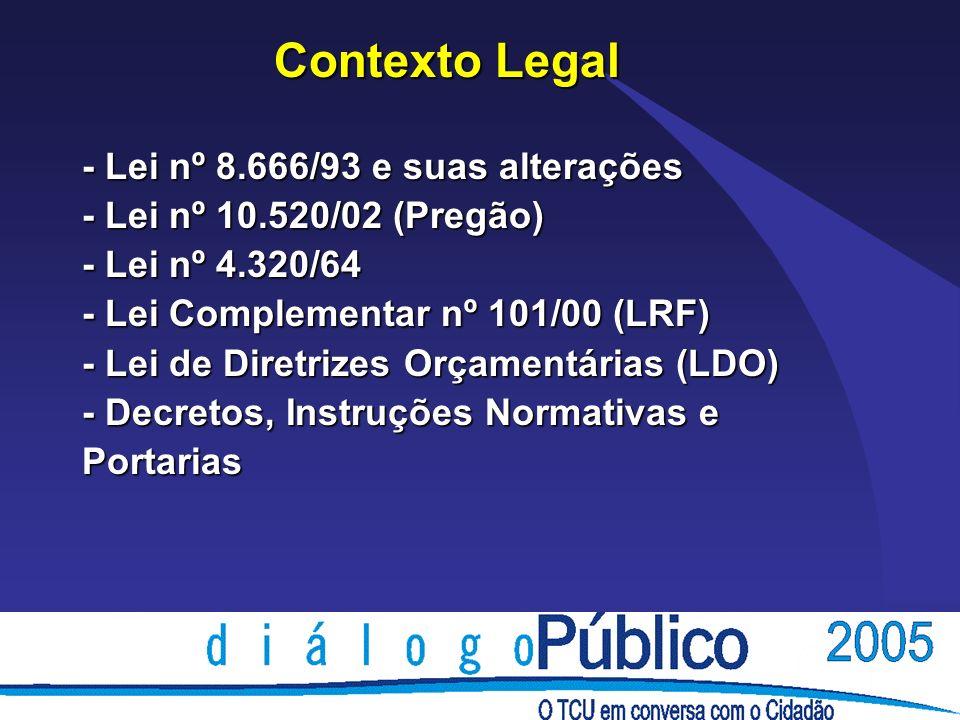 Contexto Legal - Lei nº 8.666/93 e suas alterações - Lei nº 10.520/02 (Pregão) - Lei nº 4.320/64 - Lei Complementar nº 101/00 (LRF) - Lei de Diretrizes Orçamentárias (LDO) - Decretos, Instruções Normativas e Portarias