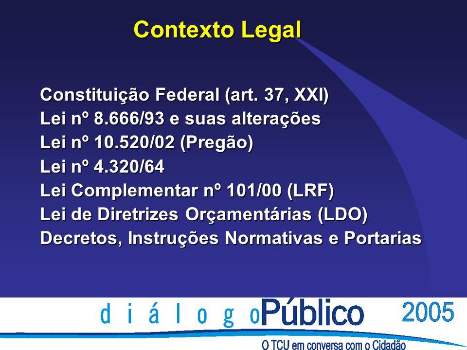 Contexto Legal Constituição Federal (art. 37, XXI) Lei nº 8.666/93 e suas alterações Lei nº 10.520/02 (Pregão) Lei nº 4.320/64 Lei Complementar nº 101