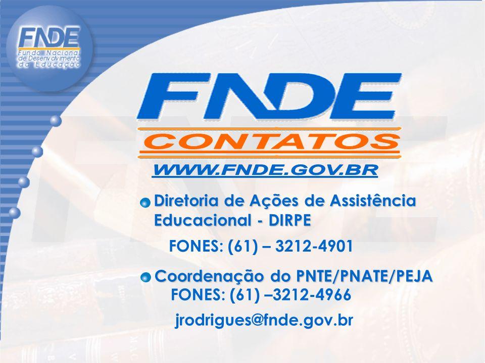 FONES: (61) – 3212-4901 Diretoria de Ações de Assistência Educacional - DIRPE FONES: (61) –3212-4966 Coordenação do PNTE/PNATE/PEJA jrodrigues@fnde.gov.br