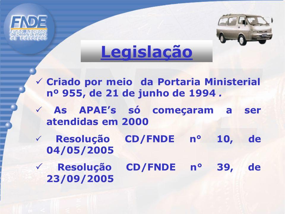 Legislação Criado por meio da Portaria Ministerial nº 955, de 21 de junho de 1994.