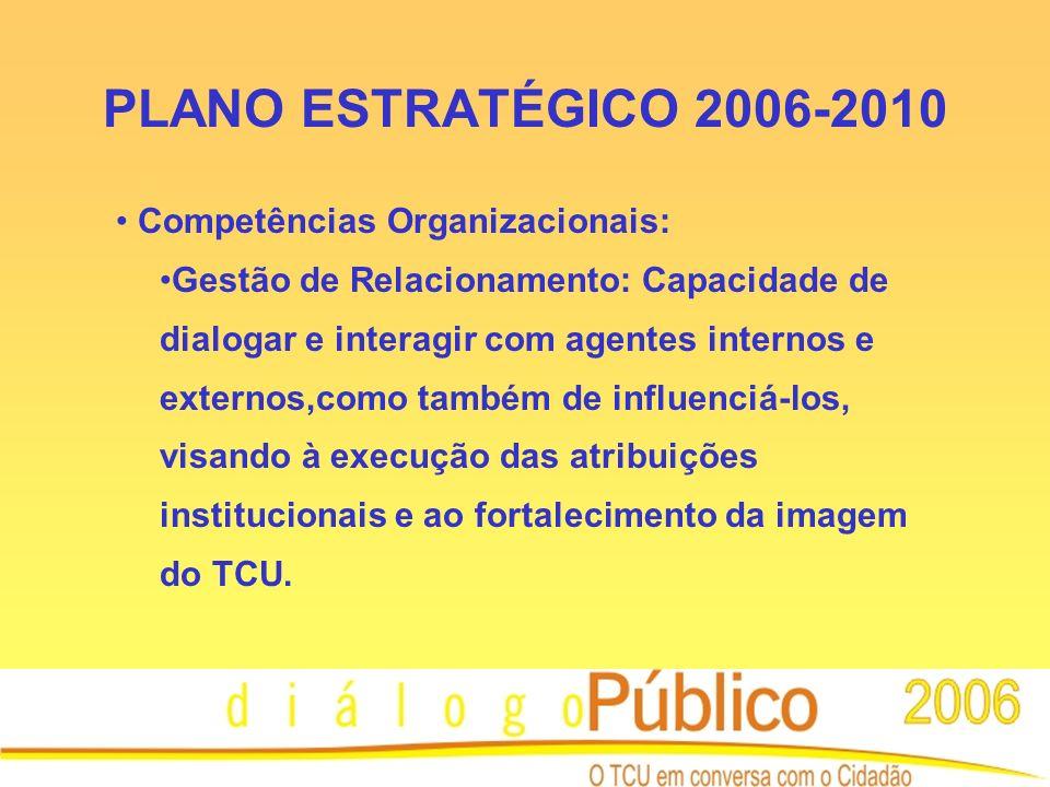 PLANO ESTRATÉGICO 2006-2010 Competências Organizacionais: Gestão de Relacionamento: Capacidade de dialogar e interagir com agentes internos e externos,como também de influenciá-los, visando à execução das atribuições institucionais e ao fortalecimento da imagem do TCU.