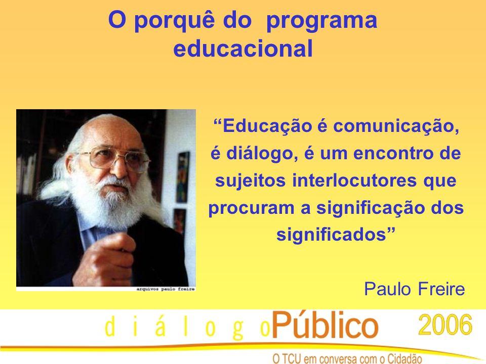 O porquê do programa educacional Educação é comunicação, é diálogo, é um encontro de sujeitos interlocutores que procuram a significação dos significados Paulo Freire