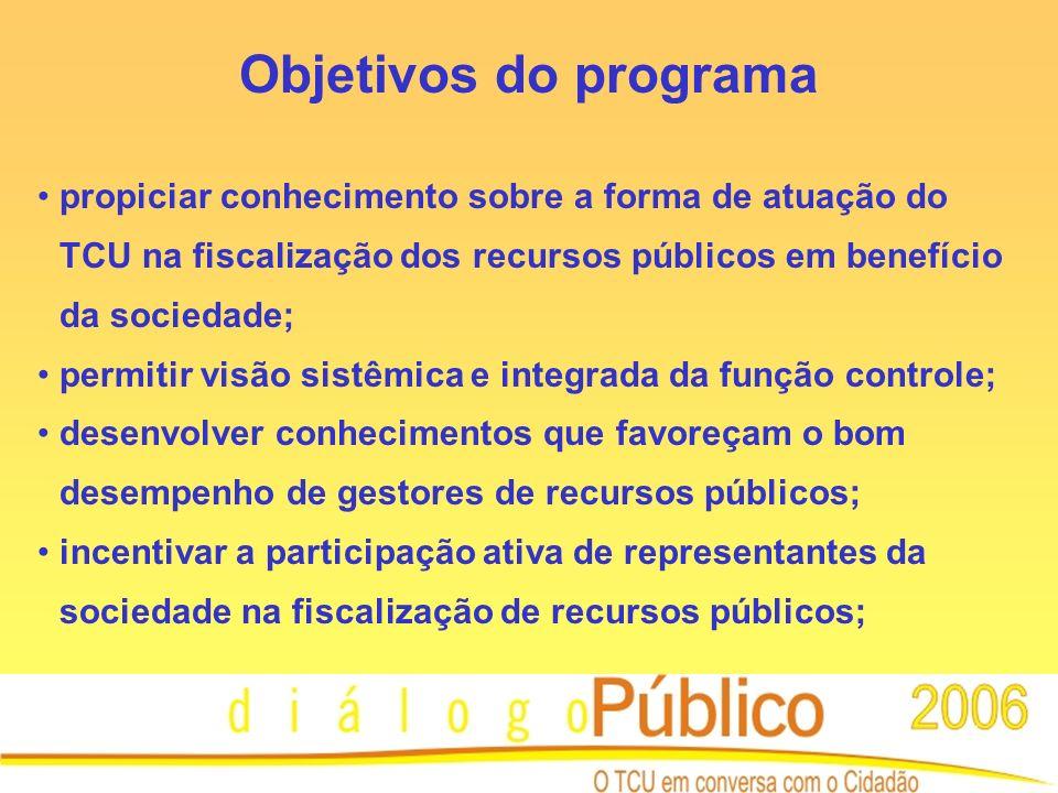 Objetivos do programa fornecer informações sobre controle de recursos públicos; promover e fortalecer o papel do TCU na fiscalização de recursos públicos; e melhorar a comunicação entre TCU, os gestores de recursos públicos e a sociedade.