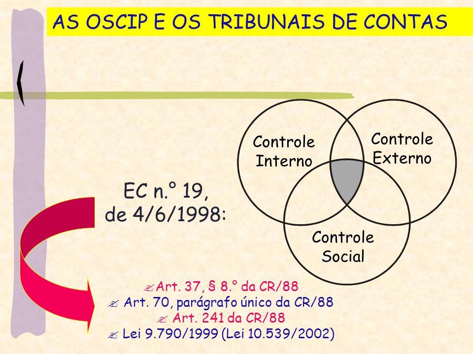 Características do 3.° setor: Espontaneidade/Voluntariado; Diversidade de atuação; Ausência de lucro; Transparência (Combate à corrupção); Solidariedade; Atuação em áreas de interesse público (não estatal) em caráter complementar, nunca substitutivo; Desenvolvimento social; Práticas democráticas; Empreendedorismo/ Empoderamento; Gestão auto-regulada (direito à liberdade de associação); Autonomia (auto- sustentabilidade), com abertura a subvenções sociais (Lei 4.320/64); Responsabilidade.