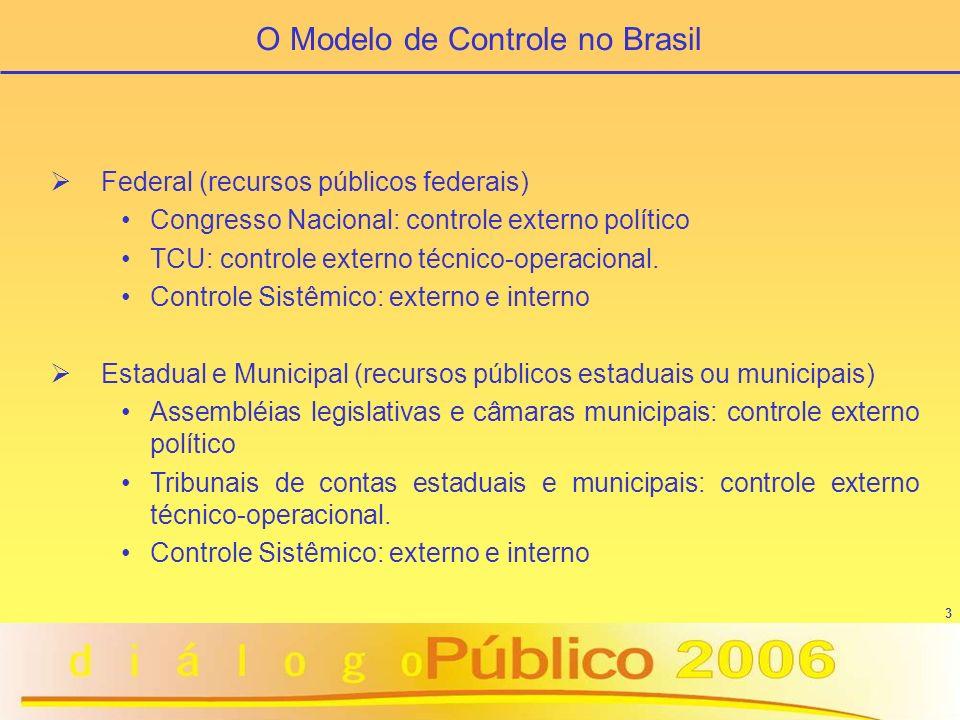 3 Federal (recursos públicos federais) Congresso Nacional: controle externo político TCU: controle externo técnico-operacional. Controle Sistêmico: ex