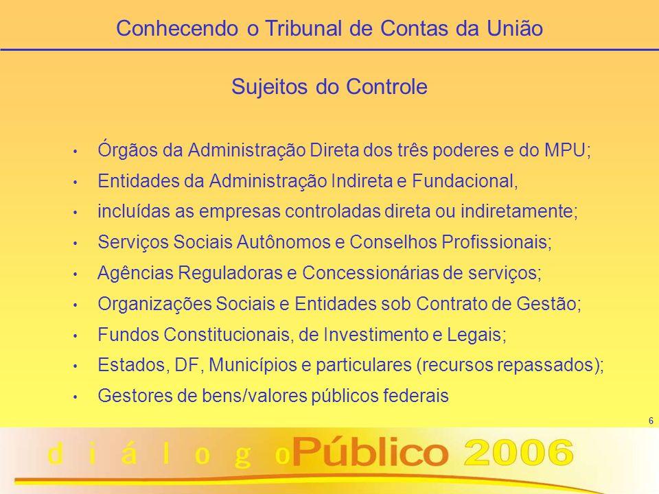 6 Sujeitos do Controle Órgãos da Administração Direta dos três poderes e do MPU; Entidades da Administração Indireta e Fundacional, incluídas as empre