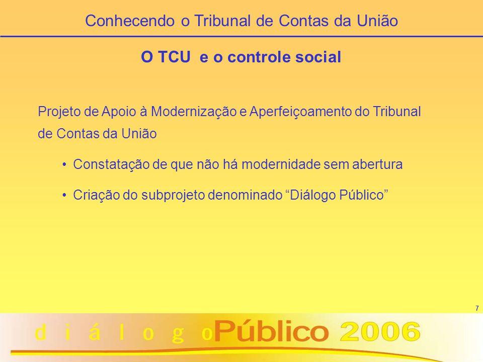 7 O TCU e o controle social Projeto de Apoio à Modernização e Aperfeiçoamento do Tribunal de Contas da União Constatação de que não há modernidade sem
