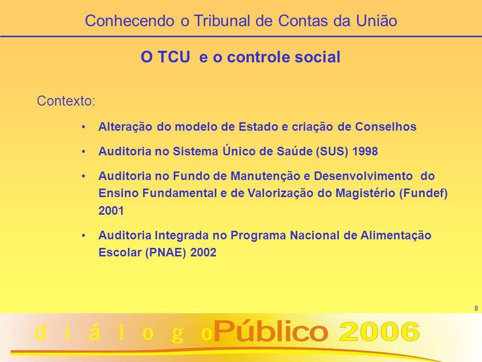 8 Conhecendo o Tribunal de Contas da União O TCU e o controle social Contexto: Alteração do modelo de Estado e criação de Conselhos Auditoria no Siste