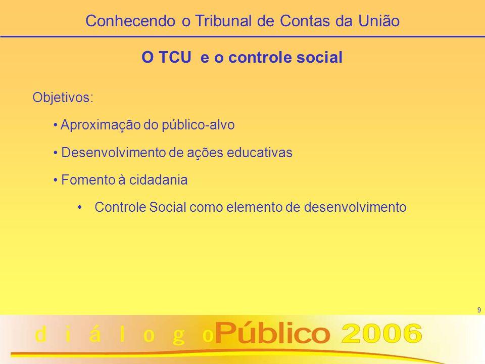 9 Conhecendo o Tribunal de Contas da União O TCU e o controle social Objetivos: Aproximação do público-alvo Desenvolvimento de ações educativas Foment