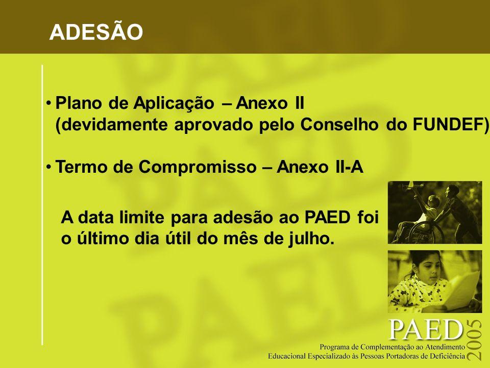 ADESÃO Plano de Aplicação – Anexo II (devidamente aprovado pelo Conselho do FUNDEF) Termo de Compromisso – Anexo II-A A data limite para adesão ao PAE
