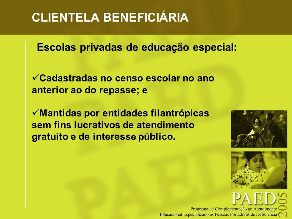 CLIENTELA BENEFICIÁRIA Cadastradas no censo escolar no ano anterior ao do repasse; e Mantidas por entidades filantrópicas sem fins lucrativos de atend