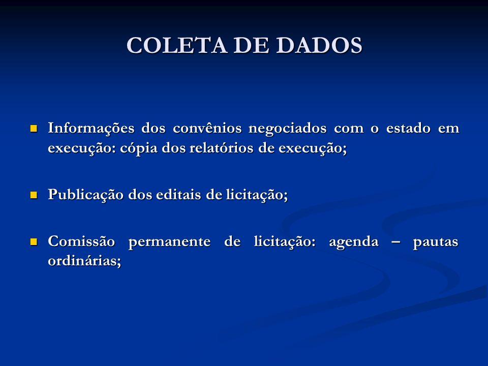 COLETA DE DADOS Informações dos convênios negociados com o estado em execução: cópia dos relatórios de execução; Informações dos convênios negociados