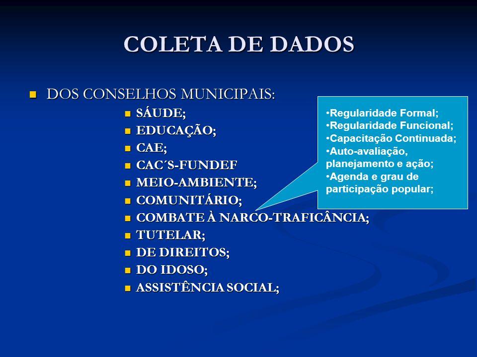 COLETA DE DADOS DOS CONSELHOS MUNICIPAIS: SÁUDE; EDUCAÇÃO; CAE; CAC´S-FUNDEF MEIO-AMBIENTE; COMUNITÁRIO; COMBATE À NARCO-TRAFICÂNCIA; TUTELAR; DE DIRE