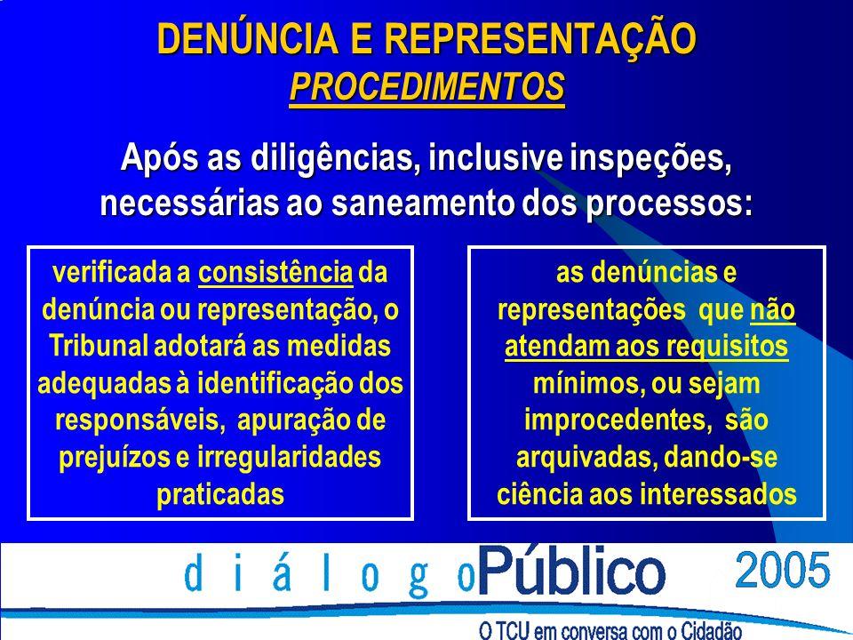 DENÚNCIA E REPRESENTAÇÃO PROCEDIMENTOS Após as diligências, inclusive inspeções, necessárias ao saneamento dos processos: verificada a consistência da