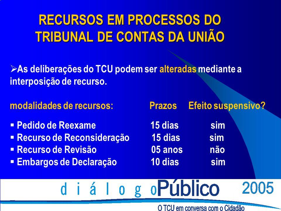 RECURSOS EM PROCESSOS DO TRIBUNAL DE CONTAS DA UNIÃO As deliberações do TCU podem ser alteradas mediante a interposição de recurso. modalidades de rec