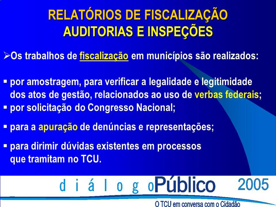 RELATÓRIOS DE FISCALIZAÇÃO AUDITORIAS E INSPEÇÕES Os trabalhos de fiscalização em municípios são realizados: por amostragem, para verificar a legalida