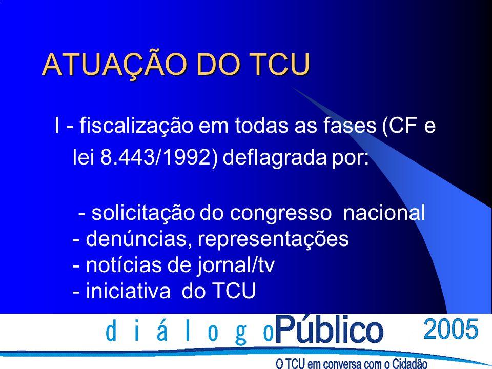 ATUAÇÃO DO TCU I - fiscalização em todas as fases (CF e lei 8.443/1992) deflagrada por: - solicitação do congresso nacional - denúncias, representações - notícias de jornal/tv - iniciativa do TCU