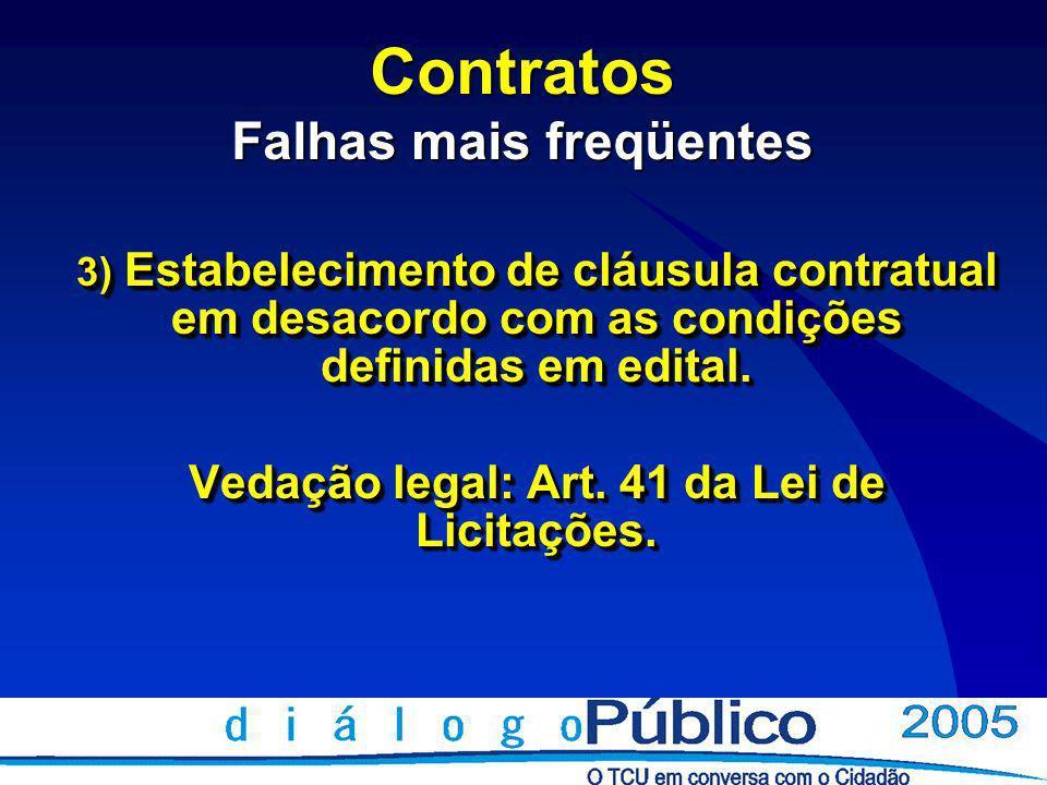 Contratos Falhas mais freqüentes 3) Estabelecimento de cláusula contratual em desacordo com as condições definidas em edital.