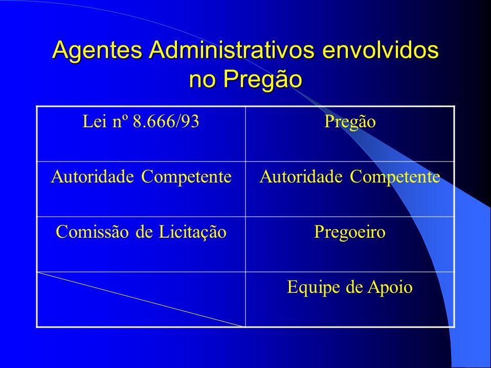 Agentes Administrativos envolvidos no Pregão Lei nº 8.666/93Pregão Autoridade Competente Comissão de LicitaçãoPregoeiro Equipe de Apoio