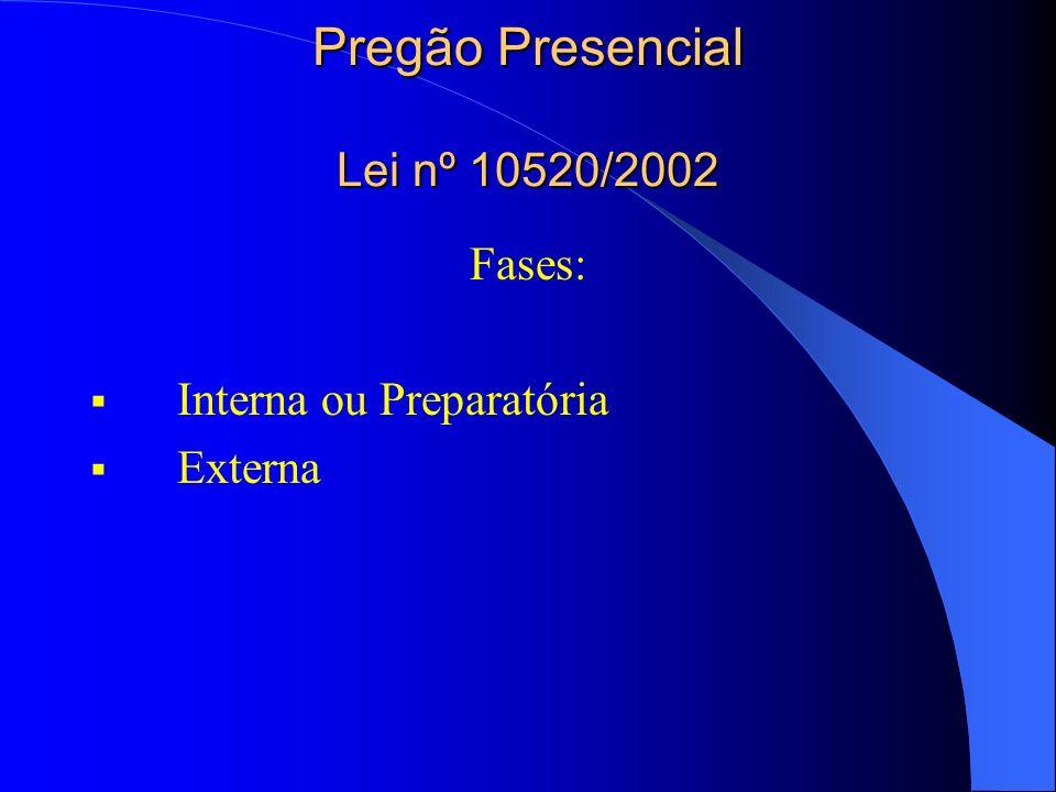 Pregão Presencial Lei nº 10520/2002 Fases: Interna ou Preparatória Externa