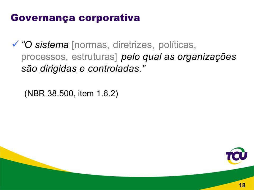 18 Governança corporativa O sistema [normas, diretrizes, políticas, processos, estruturas] pelo qual as organizações são dirigidas e controladas.