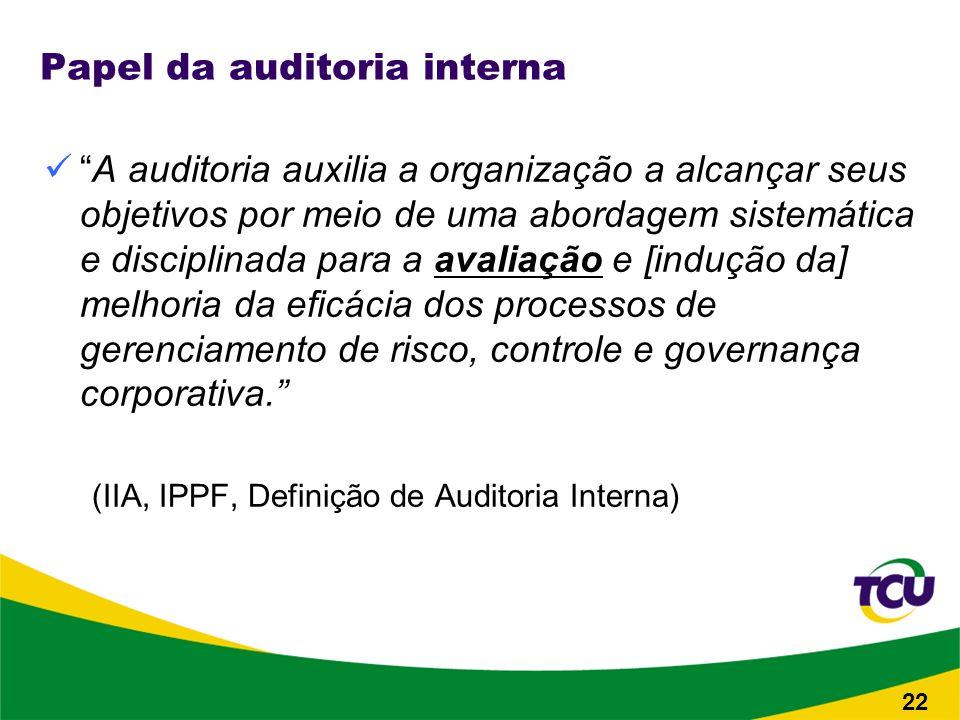 Papel da auditoria interna A auditoria auxilia a organização a alcançar seus objetivos por meio de uma abordagem sistemática e disciplinada para a avaliação e [indução da] melhoria da eficácia dos processos de gerenciamento de risco, controle e governança corporativa.