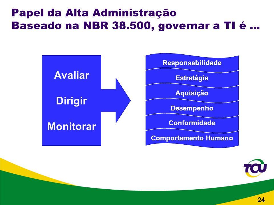 Papel da Alta Administração Baseado na NBR 38.500, governar a TI é...