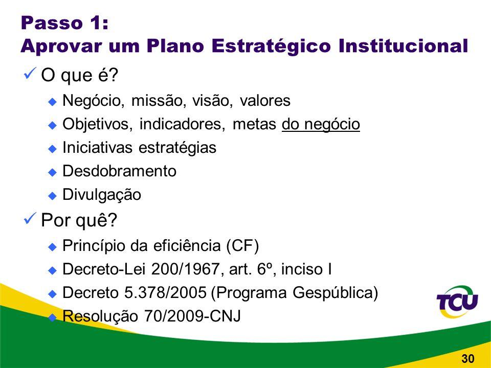 Passo 1: Aprovar um Plano Estratégico Institucional O que é.