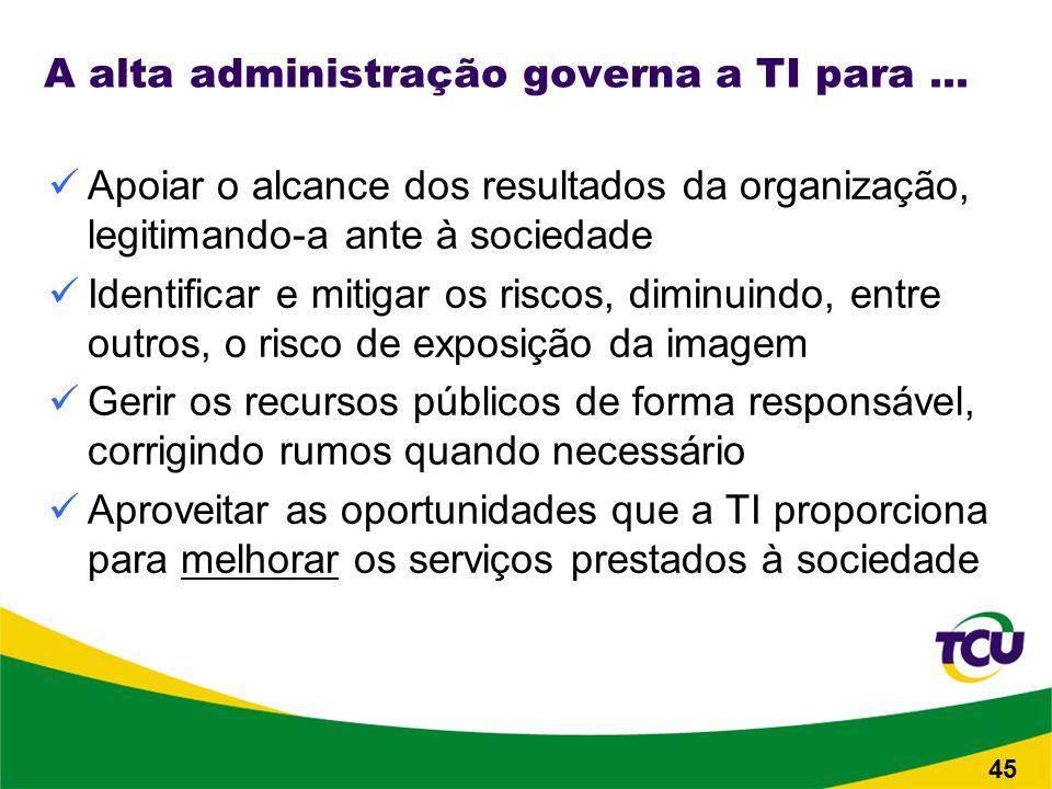 A alta administração governa a TI para...