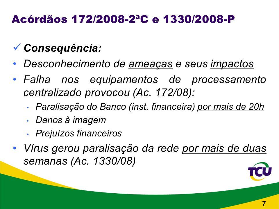 Acórdãos 172/2008-2ªC e 1330/2008-P Consequência: Desconhecimento de ameaças e seus impactos Falha nos equipamentos de processamento centralizado provocou (Ac.