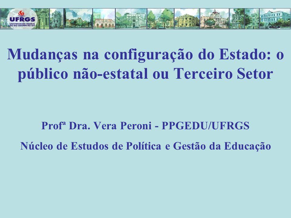 Mudanças na configuração do Estado: o público não-estatal ou Terceiro Setor Profª Dra. Vera Peroni - PPGEDU/UFRGS Núcleo de Estudos de Política e Gest