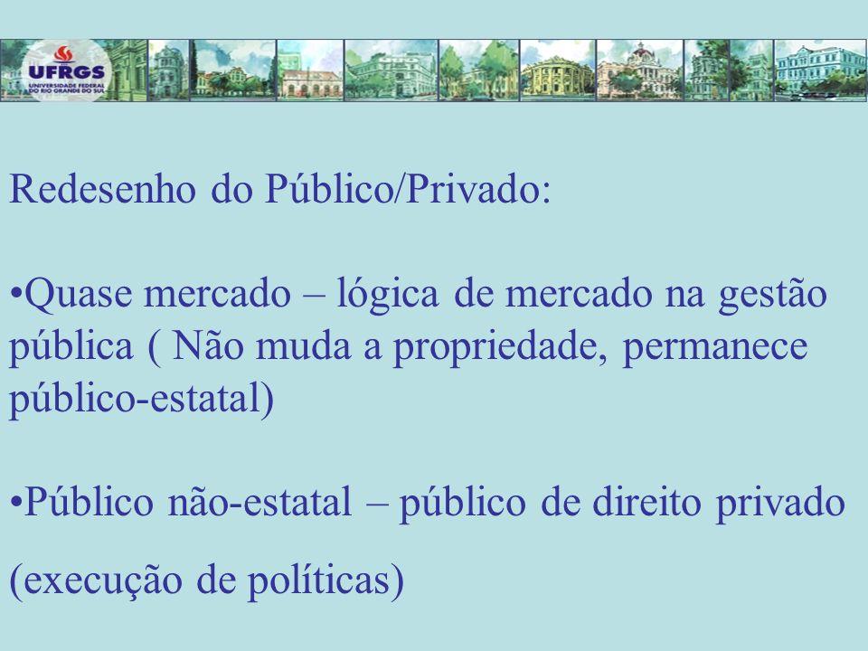 Redesenho do Público/Privado: Quase mercado – lógica de mercado na gestão pública ( Não muda a propriedade, permanece público-estatal) Público não-est