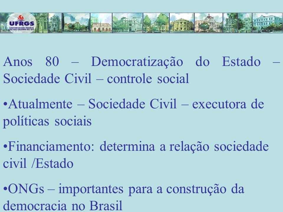 Anos 80 – Democratização do Estado – Sociedade Civil – controle social Atualmente – Sociedade Civil – executora de políticas sociais Financiamento: de