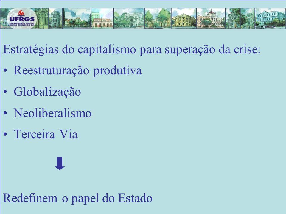 Está estáEstá está Estratégias do capitalismo para superação da crise: Reestruturação produtiva Globalização Neoliberalismo Terceira Via Redefinem o p