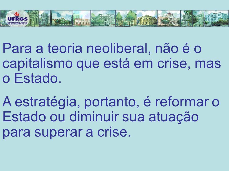Para a teoria neoliberal, não é o capitalismo que está em crise, mas o Estado. A estratégia, portanto, é reformar o Estado ou diminuir sua atuação par