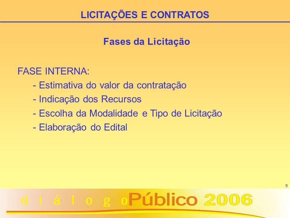 9 Fases da Licitação FASE INTERNA: - Estimativa do valor da contratação - Indicação dos Recursos - Escolha da Modalidade e Tipo de Licitação - Elaboração do Edital LICITAÇÕES E CONTRATOS