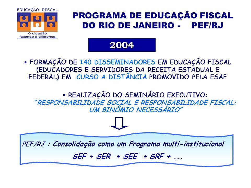 PROGRAMA DE EDUCAÇÃO FISCAL DO RIO DE JANEIRO - PEF/RJ 2004 FORMAÇÃO DE 140 DISSEMINADORES EM EDUCAÇÃO FISCAL (EDUCADORES E SERVIDORES DA RECEITA ESTADUAL E FEDERAL) EM CURSO A DISTÂNCIA PROMOVIDO PELA ESAF REALIZAÇÃO DO SEMINÁRIO EXECUTIVO:RESPONSABILIDADE SOCIAL E RESPONSABILIDADE FISCAL: UM BINÔMIO NECESSÁRIO PEF/RJ : Consolidação como um Programa multi-institucional SEF + SER + SEE + SRF +...