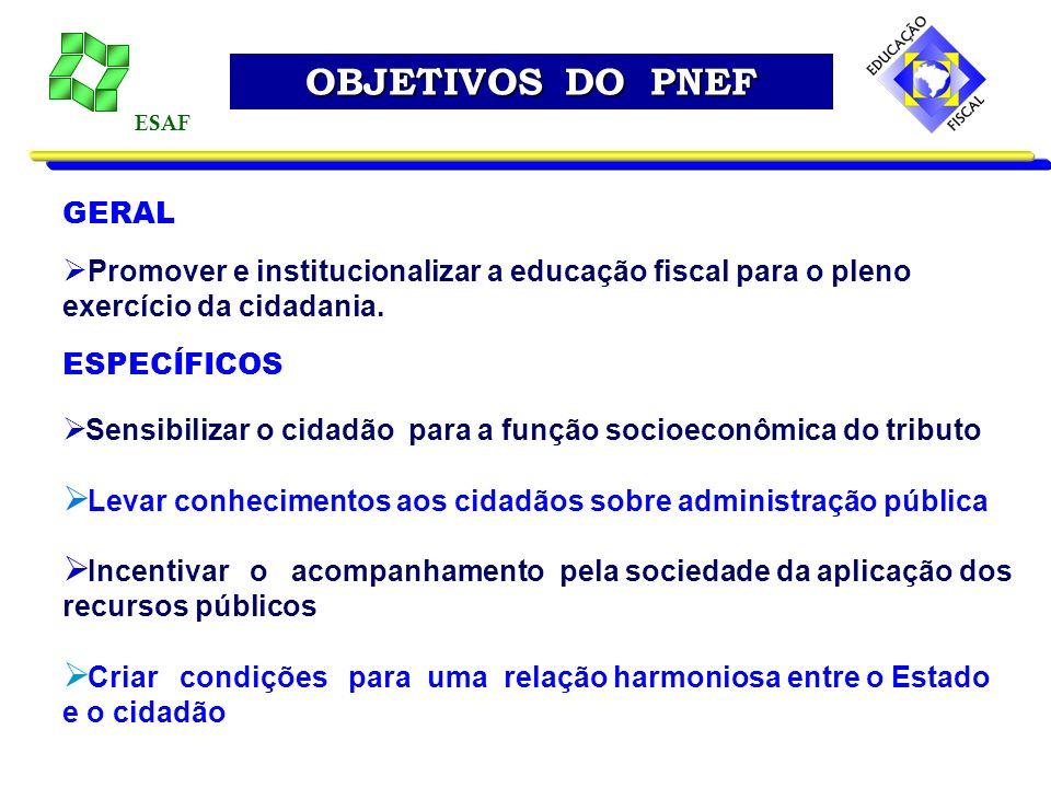 GERAL Promover e institucionalizar a educação fiscal para o pleno exercício da cidadania.