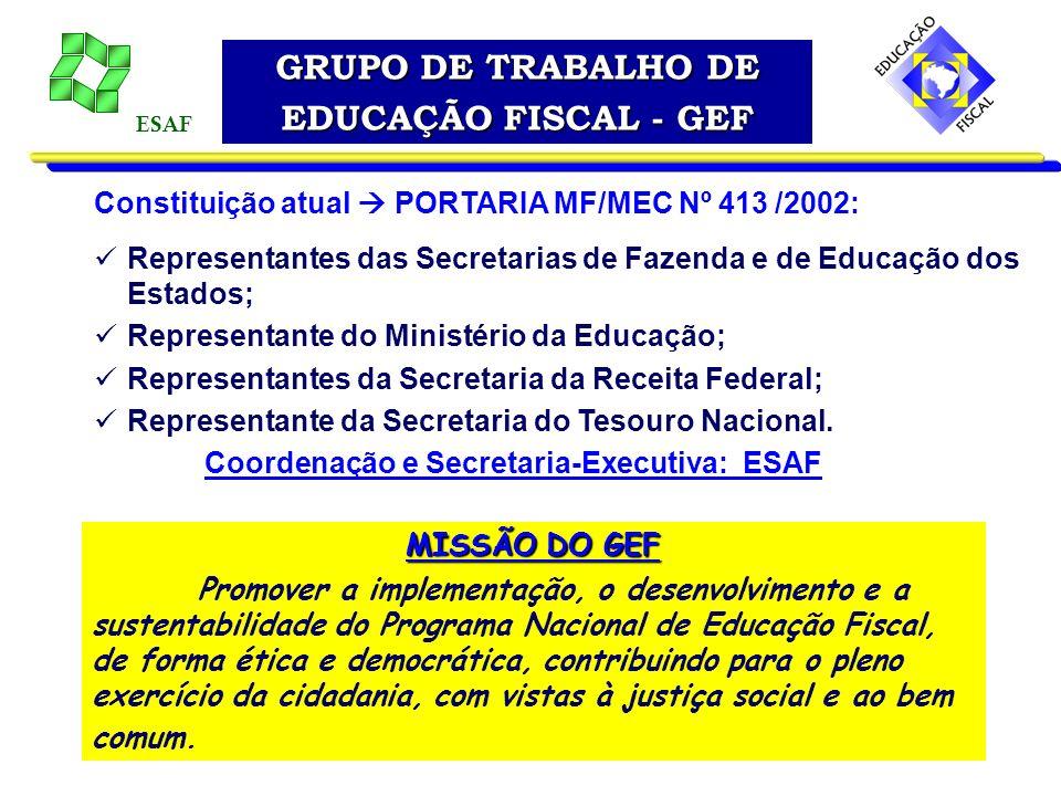 ESAF Constituição atual PORTARIA MF/MEC Nº 413 /2002: Representantes das Secretarias de Fazenda e de Educação dos Estados; Representante do Ministério da Educação; Representantes da Secretaria da Receita Federal; Representante da Secretaria do Tesouro Nacional.