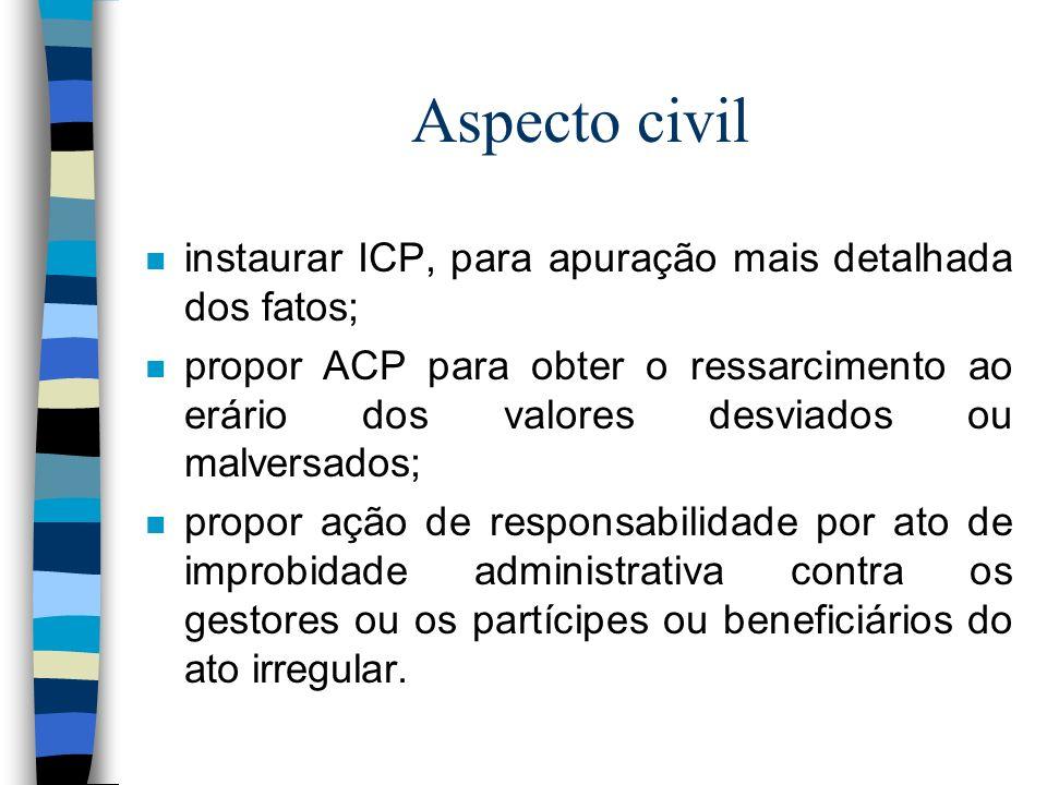 Aspecto civil n instaurar ICP, para apuração mais detalhada dos fatos; n propor ACP para obter o ressarcimento ao erário dos valores desviados ou malv