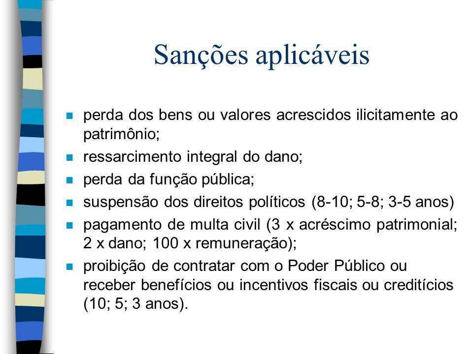 Sanções aplicáveis n perda dos bens ou valores acrescidos ilicitamente ao patrimônio; n ressarcimento integral do dano; n perda da função pública; n s
