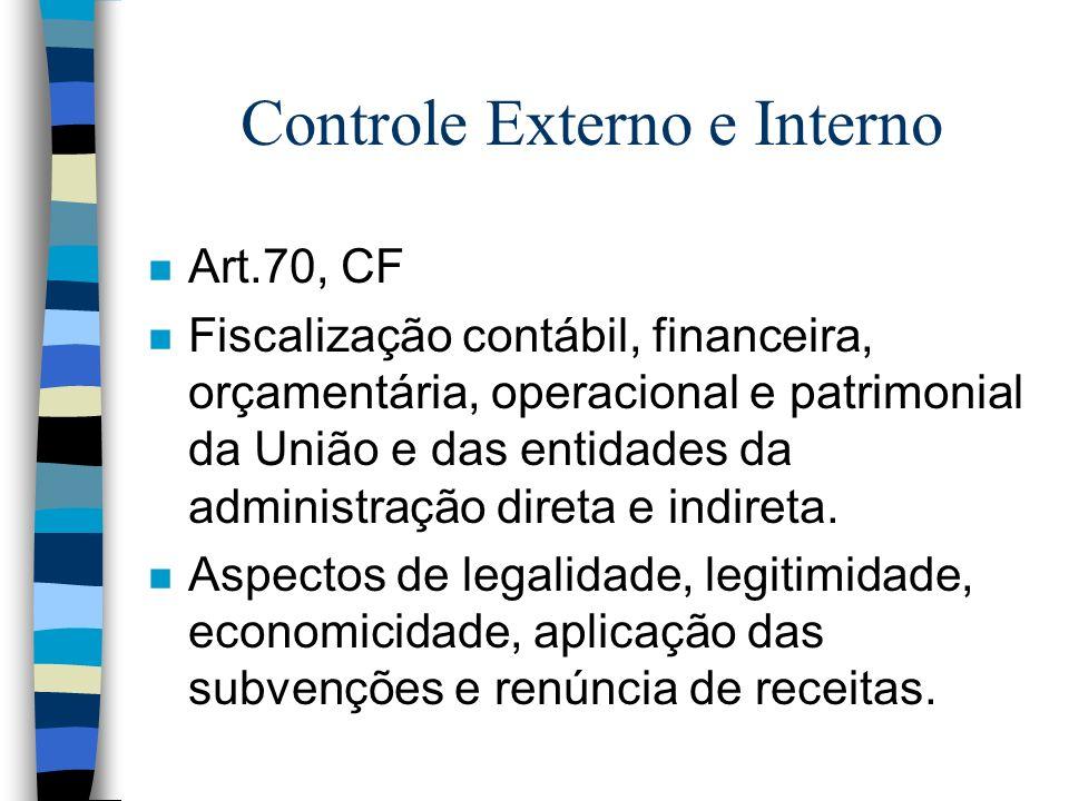 Controle Externo e Interno n Art.70, CF n Fiscalização contábil, financeira, orçamentária, operacional e patrimonial da União e das entidades da administração direta e indireta.