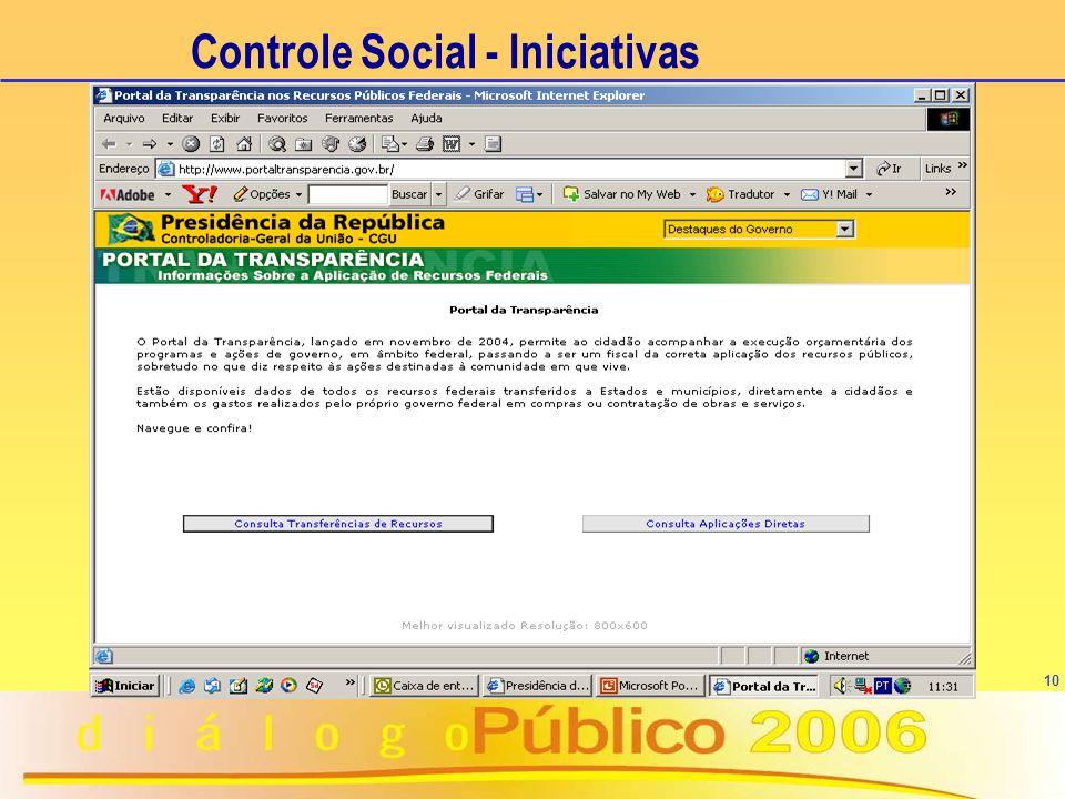 10 Controle Social - Iniciativas n É exercido por: u qualquer cidadão u organizações da sociedade civil u conselheiros de programas governamentais