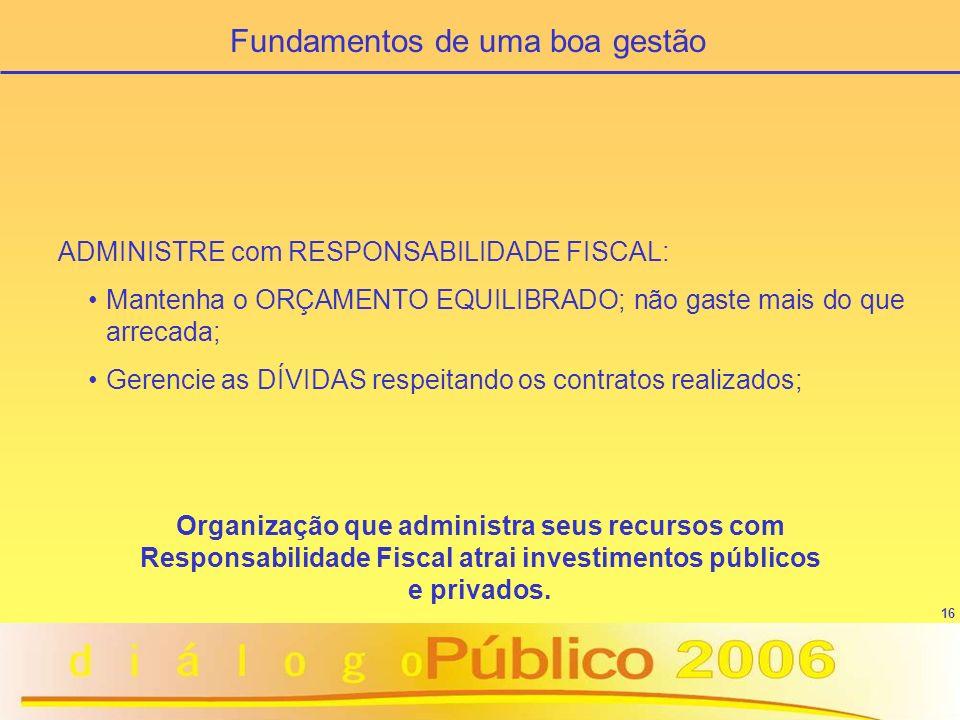16 ADMINISTRE com RESPONSABILIDADE FISCAL: Mantenha o ORÇAMENTO EQUILIBRADO; não gaste mais do que arrecada; Gerencie as DÍVIDAS respeitando os contratos realizados; Organização que administra seus recursos com Responsabilidade Fiscal atrai investimentos públicos e privados.