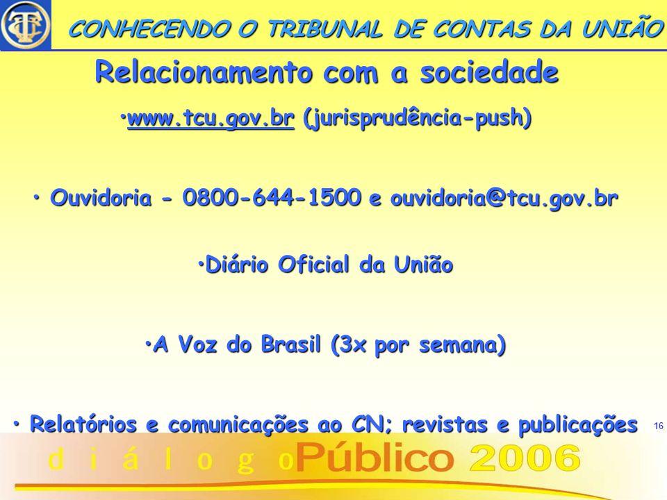 16 Relacionamento com a sociedade www.tcu.gov.br (jurisprudência-push)www.tcu.gov.br (jurisprudência-push) Ouvidoria - 0800-644-1500 e ouvidoria@tcu.g