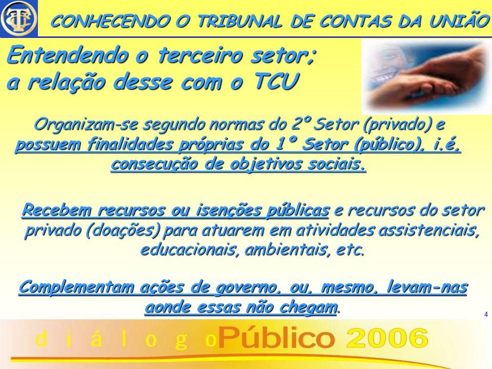 4 Entendendo o terceiro setor; a relação desse com o TCU Organizam-se segundo normas do 2º Setor (privado) e possuem finalidades próprias do 1º Setor
