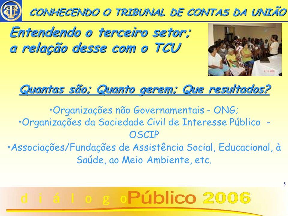 6 CONHECENDO O TRIBUNAL DE CONTAS DA UNIÃO Renúncia fiscal/Transferências IBGE 2002 - 276.000 fundações/associaçõesIBGE 2002 - 276.000 fundações/associações RAIS - 2004 - 200.000RAIS - 2004 - 200.000 CFC - 9.000, caracterizadas como ONG/OSCIPCFC - 9.000, caracterizadas como ONG/OSCIP União/2005 - repasses para cerca de 4.500 - R$ 2,4 biUnião/2005 - repasses para cerca de 4.500 - R$ 2,4 bi Estado - repasse,via Estado/Municípios, para 5.000Estado - repasse,via Estado/Municípios, para 5.000 Entendendo o terceiro setor; a relação com o TCU