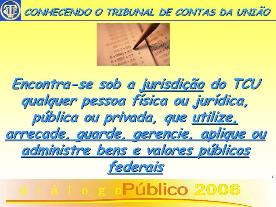 7 Encontra-se sob a jurisdição do TCU qualquer pessoa física ou jurídica, pública ou privada, que utilize, arrecade, guarde, gerencie, aplique ou admi